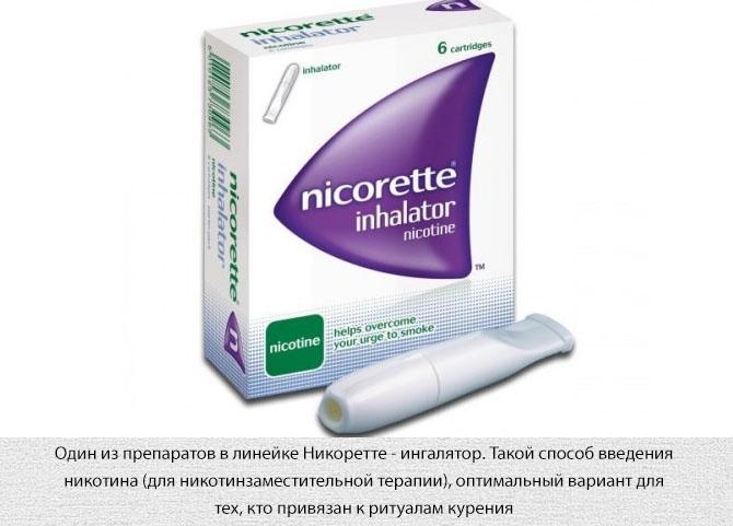 Ингалятор Никоретте
