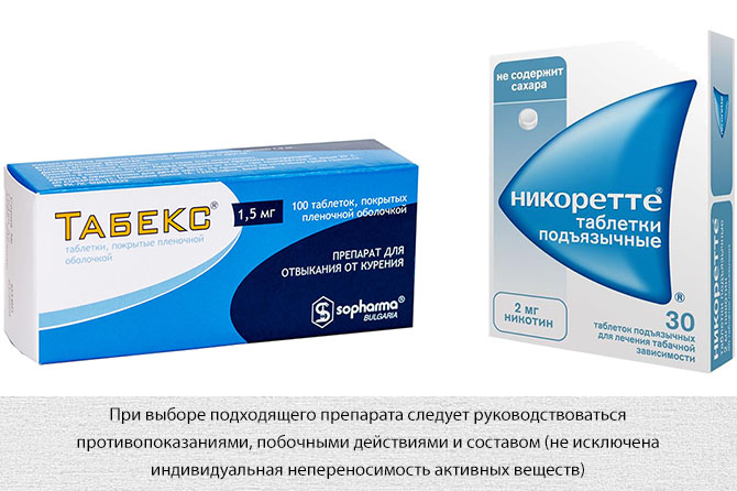 Табекс и Никоретте в форме таблеток