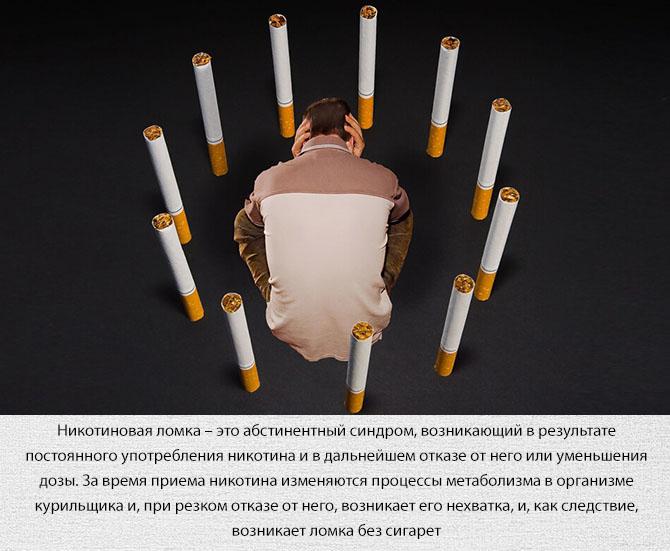 Определение никотиновой ломки
