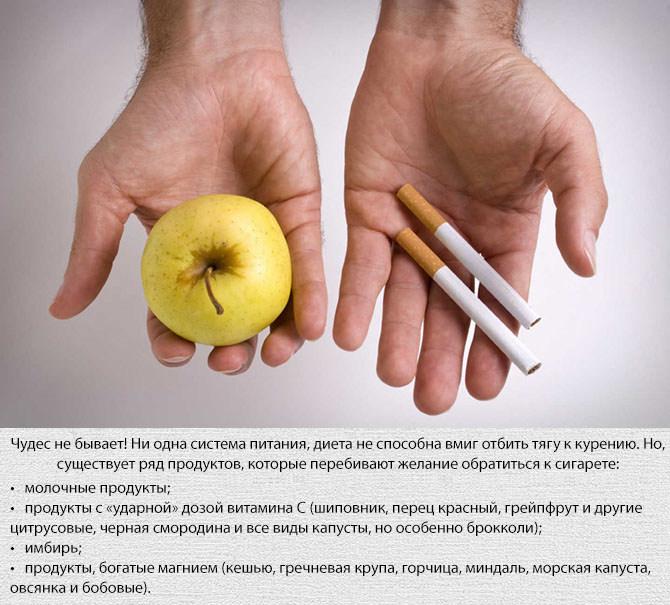 Продукты уменьшающие тягу к курению