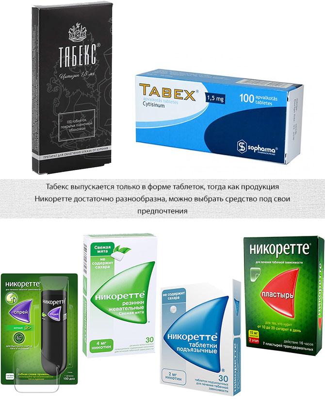Формы выпуска препаратов Табекс и Никоретте