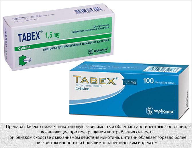 Препарат помогающий бросить курить Табекс