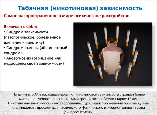 Табачная (никотиновая) зависимость