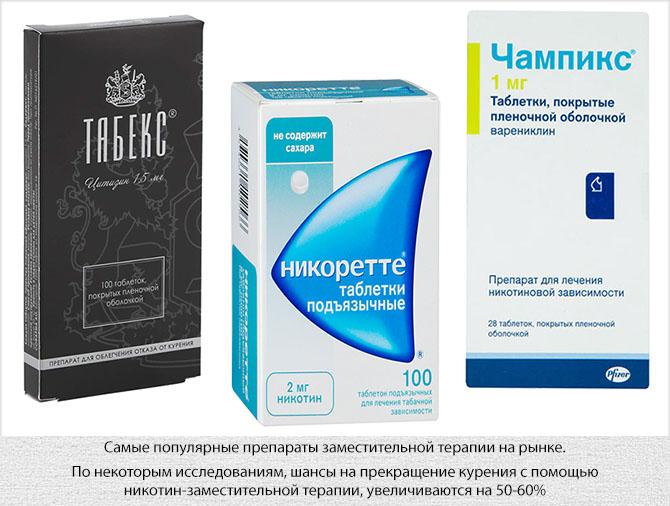 Препараты для медикаментозного лечения никотиновой зависимости