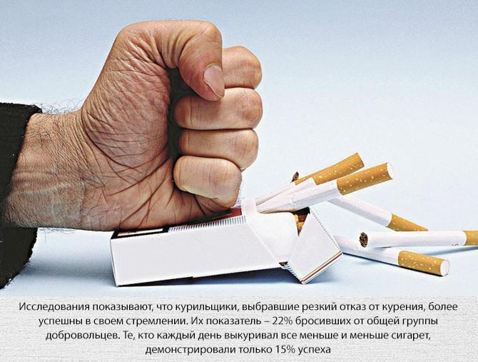 Как бросить курить, резко или постепенно