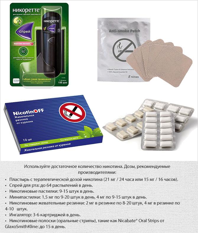 Препараты никотинзаместительной терапии